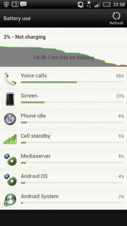 Post 1.28 Update: 24+ hrs battery life