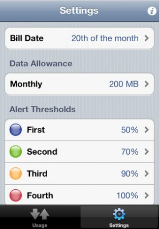 iOS: No good built in trackers but DataMan (app) covers it well