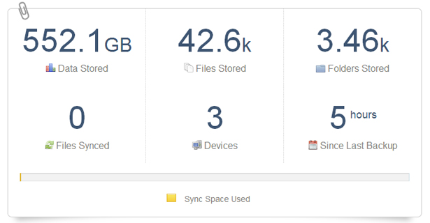 JustCloud was the only service that could complete the first backup.